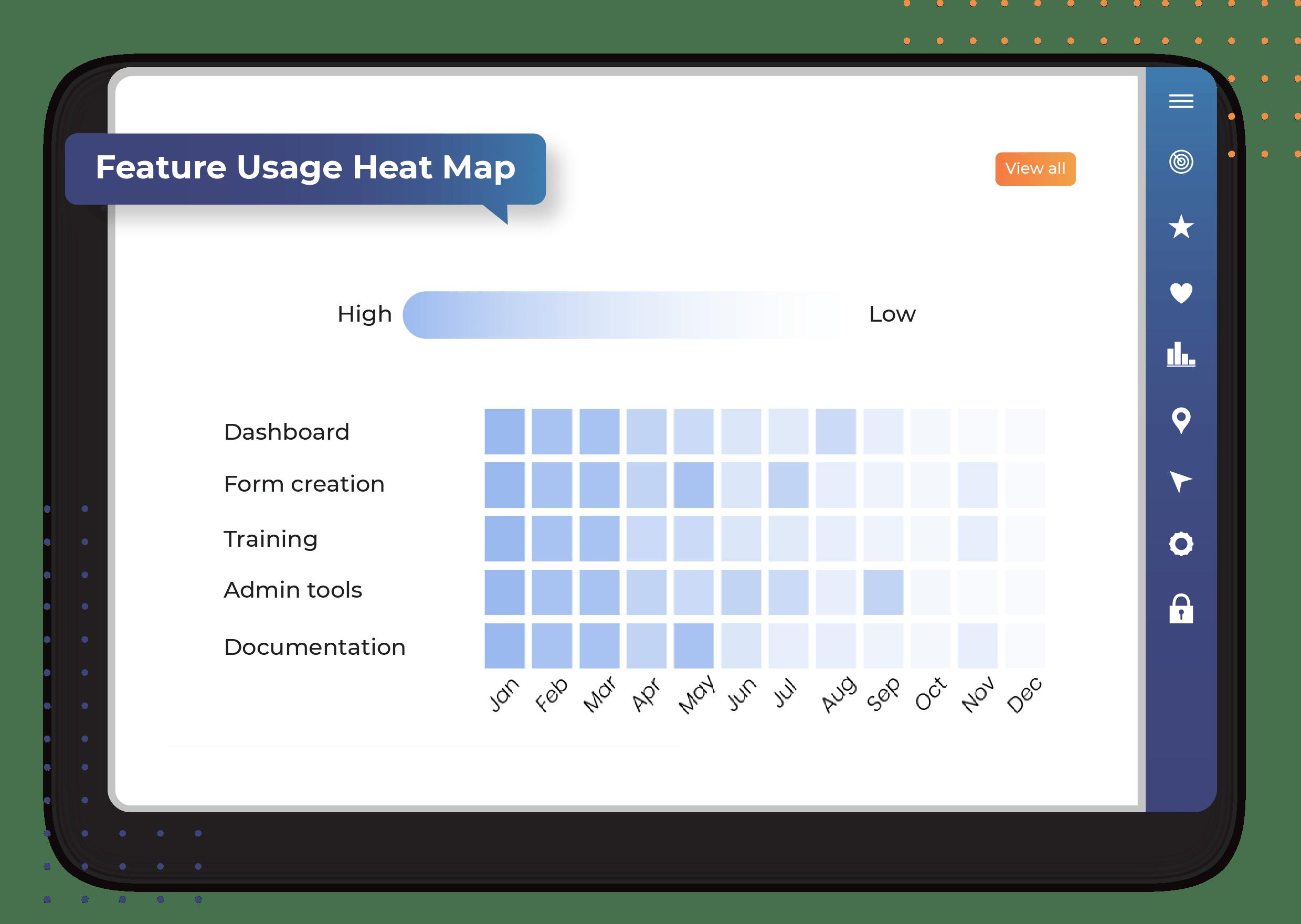 SaaS product adoption heatmap