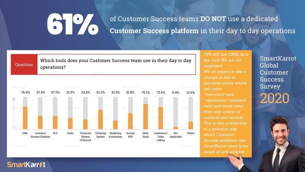 Customer success survey team 2020