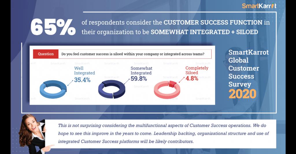 Customer survey insights