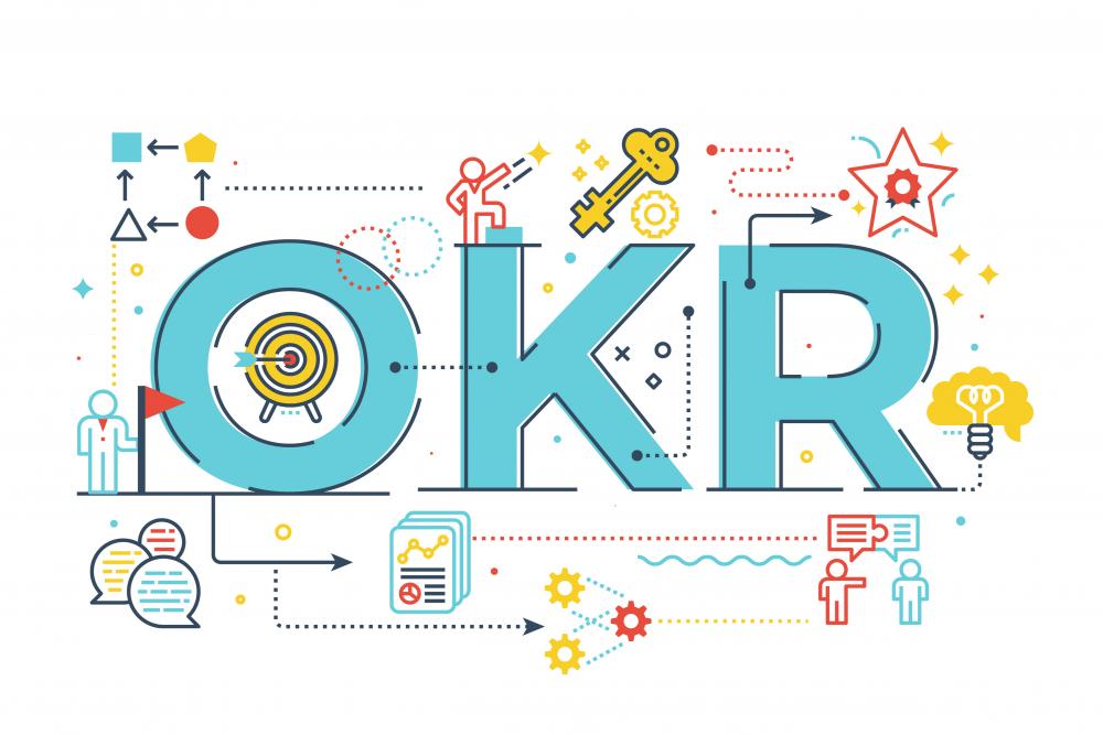 OKR-for-customer-success